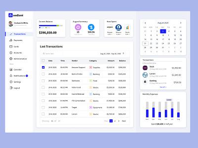 Banking Dashboard bankingapp banking dashboard dashboad banking bank ui productdesign design