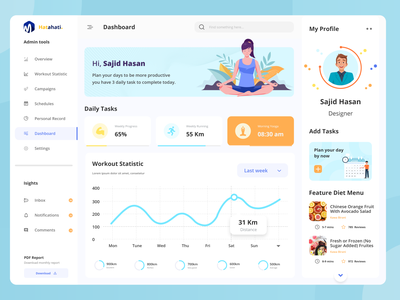 Admin Dashboard UI running cycle dailyui clean ui yoga logo yoga vector chart design pattern ui  ux webdesign branding ui design uidesign uxui admin template admin panel admin dashboard dashboard design dashboard ui dashboad