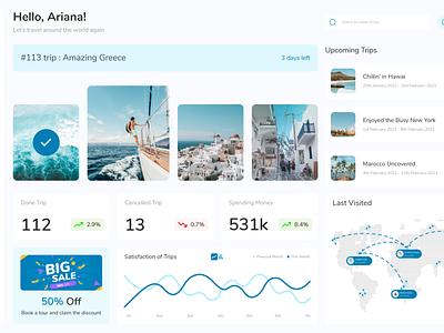 Explorian - Travel Dashboard ui blue dashboard blue dashboard ui dashboard travel dashboard travelling travel design chart card uiux ui design ui