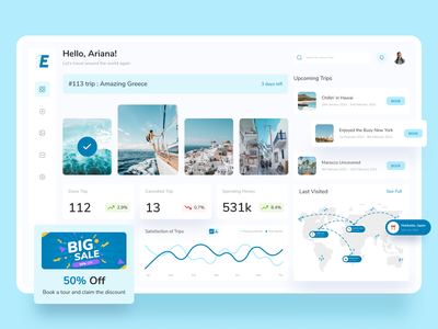 Explorian - Travel Dashboard ui blue dashboard blue dashboard ui dashboard travel dashboard travelling travel design chart card uiux ui design ui