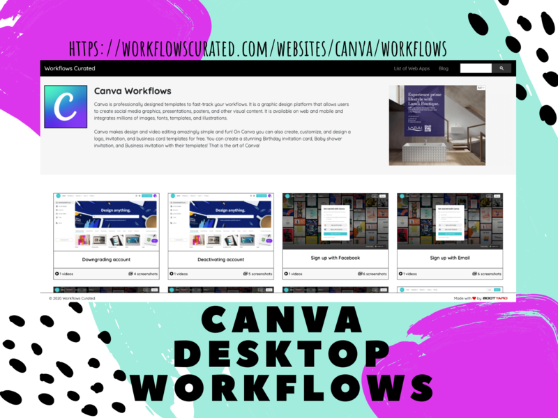 Canva Desktop Workflows web design ui desktop workflows canva logo canvas print canva template