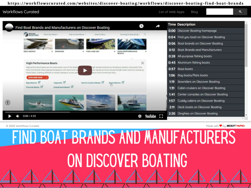 Find Boat Brands and Manufacturers logo ui design canva template canva ui
