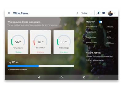 Dashboard for farmers analytics farming visualization data design dashboard iot
