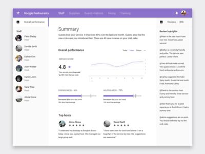 Dashboard for restaurant manager performance manager reviews dataviz material design dashboard ux ui