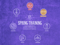 Spring Training Sermon Series (Final)