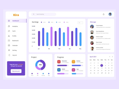 Business Report Dashboard dashboard transaction ui uiux clean purple website app illustration profile logo money landing page modern mobile app chart desktop ios typogaphy icon