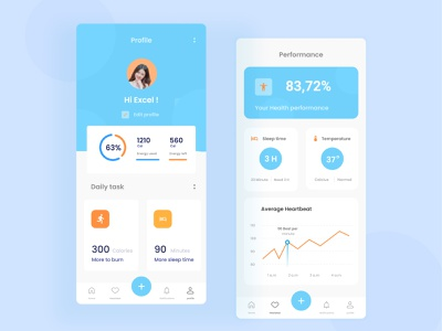 Health Monitoring card menu profile mobile ui white ios android simple ui uiux graph chart health doctor blue modern clean mobile mobile design mobile app