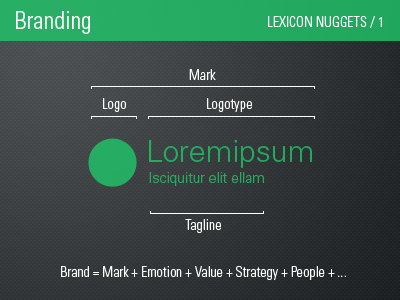 Branding / Lexicon Nugget 1 brand mark logo logotype tagline nugget lexicon