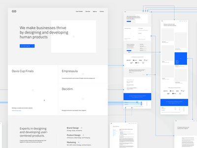 Wireframes userflow wireframes user experience codegram ux user interface ui ui design