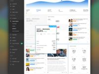 Customizable CMS Dashboard