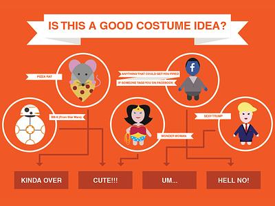 Costume Ideas characters flow chart bb-8 trump wonder woman pizza rat costume