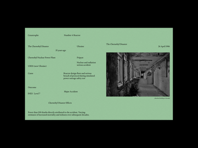 Chernobyl webdesign branding web uidesign ui digital design visual design digital typography design