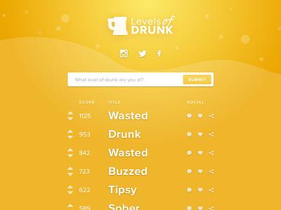 Levels of drunk downvote upvote leaderboard drunk beer app web site