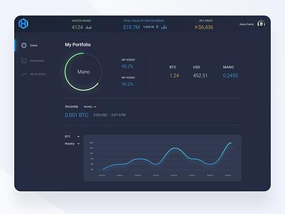 HIVE Crypto Dashboard charts graphs creative cryptocurrency dark darkmode digital bitcoin crpyto