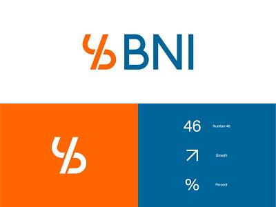 BNI Bank Logo Redesign (Unofficial) - Concept brand identity branding logos brand design identity logo bank finance logo bank logo