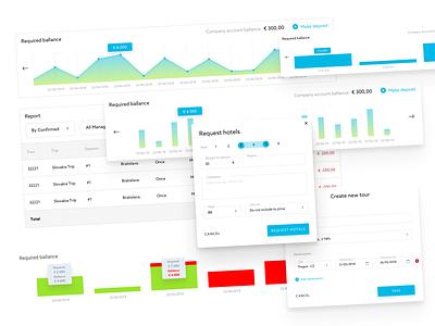 The data widgets of analytics B2B app analytics reports widgets data design ui design app ui