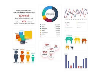 Analytics widgets reports analytics widgets app design design interface ui design ui app