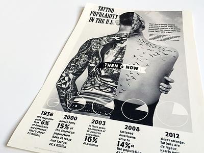 Tattoos Info tattoos print infographic