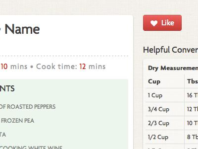 Forgetful chef recipe