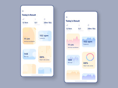 Running Tracker - IOS clean dashboard tracker workout figma interface design ios interface sketch app design app mobile ux ui flat