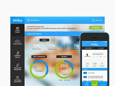 Milky App ui design graphic design art direction loyalty tablet mobile app ui design