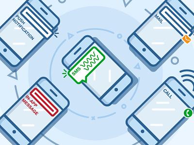 Callr Illustrations content marketing graphic design mail phone notification blog blue design alert mobile illustration