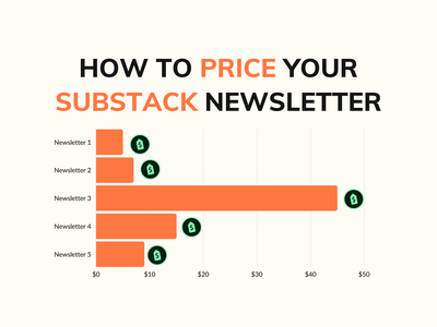 How to Price Your Substack Newsletter chart data infographic newsletter substack featured image blog post canva template canva design