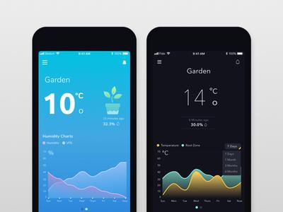 Kokonout App weather design weather ui ui design plant  monitor ui plant monitor app weather app design climate app