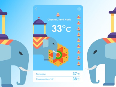 Weather App Daily Ui  #06