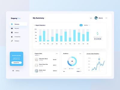 Sales insight dashboard UI slaes product profile buy logo kit buy clean web apps chart sketch figma download free icon web app desktop dashboard data sales dashboard sales