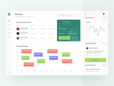 Therapist Dashboard UI ux ui notification appointment illustration download product kit website chart calendar schedule dashboard health therapist