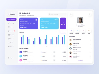 Personal Wallet Dashboard UI card credit graph chart transfer outcome income money personal e-wallet ewallet wallet website dashboard ui design download buy product kit