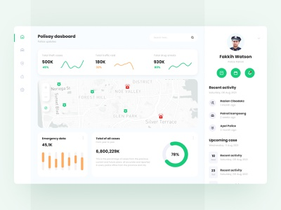 Police Department Dashboard UI location maps chart graph graphic statistic police dashboard website design ui download buy product kit