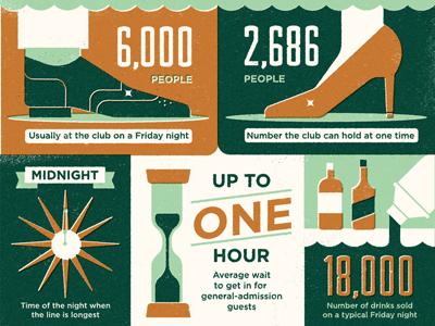 Las Vegas infographic infographic waitress club drinks