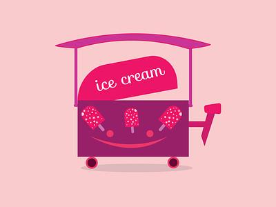 ice cream Ventnor design । Abu Sayed abstract illustration app icon branding vector typography minimal logo flat