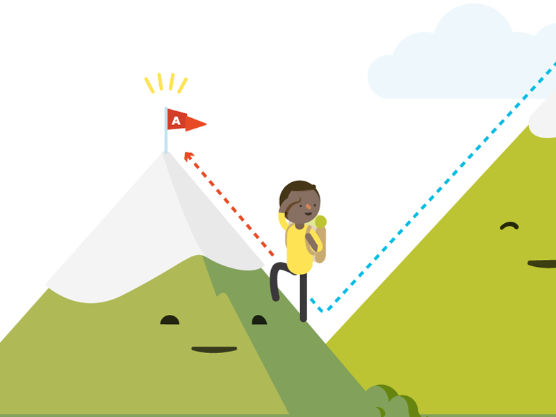 Value Proposition Design pilot interactive mountain climber backpack