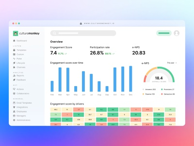Employee Engagement | Dashboard ui ux product sass employee engagement dashboard overview heat map search app monkey culture