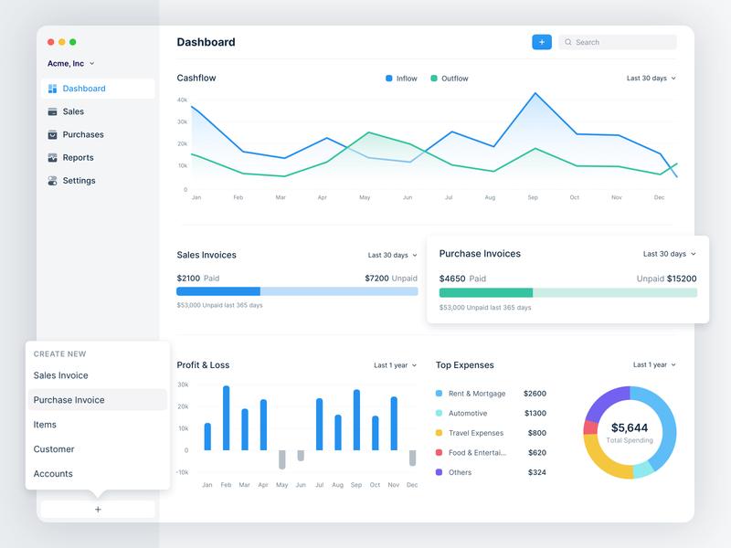 Frappe Accounting | Dashboard Interface product web user interface ux ui pie graph report purchase sales rajan srinivasan timeless setup accounts dashboard app mac