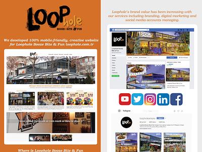 Loophole Project graphic design socialmedia responsive website design designer responsive web design desing web web design live music restaurant pub gastropub branding responsive website responsive design website design webflow website webdesign