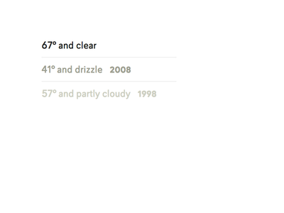 Website Weather