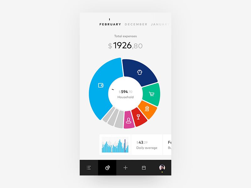 Monthly Expenses Pie Chart By Antoni Botev Dribbble Dribbble