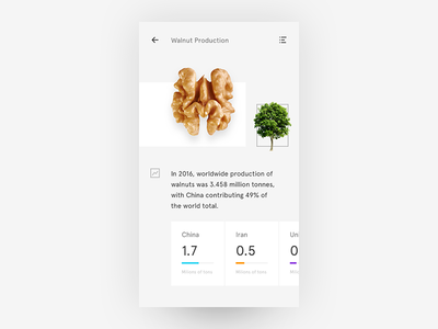 Walnut what if simple clean stats ui white minimalist user interface tree nuts walnut ui freestyle
