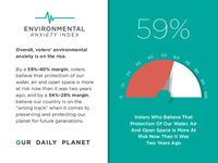 Our Daily Planet Infographic
