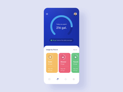 Smart Home Water Monitoring 💧 cards dashboard house gauge widelab timeline stats statistics product analytics blue interface ux ui graph chart ios mobile application app