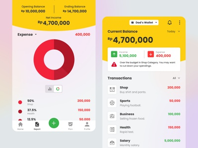 Expense Manager App - Money Lover uidesign banner graphicdesign ux branding design graphic design minimal ui app