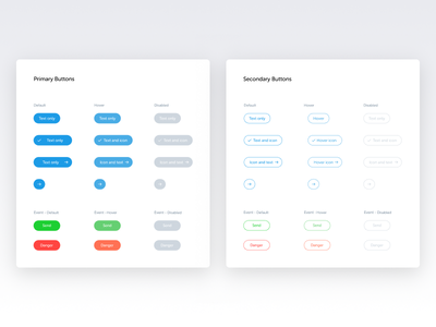 Buttons - Spotangels Design System ui style ui guide ui elements style guide design system colors palette primary button buttons style guide guidelines guide colors buttons
