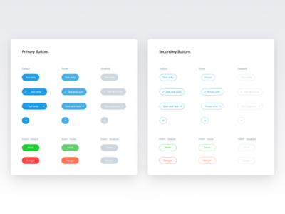 Buttons - Spotangels Design System ui style ui guide ui elements style guide design system colors palette primary button buttons style guide guidelines guide colors buttons