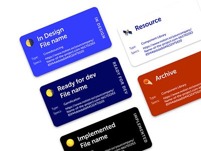 Free Figma Covers cards ui cards cover covers freebies free figma
