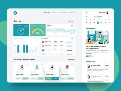 Dashboard Design flat app design ui illustration dashboard design dashboard ui healthcare