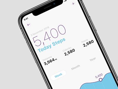 Health Screen steps design ux ui tracker ios health app health graphics